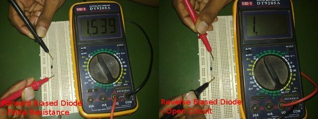 Two frames side by side -- one showing an ohmmeter reading of a forward biased diode and the other that for a reverse biased diode. In the first frame showing the forward biased diode, the ohmmeter reads 1539 ohms. In the second frame showing the reverse biased diode, the ohmmeter reads an open circuit.